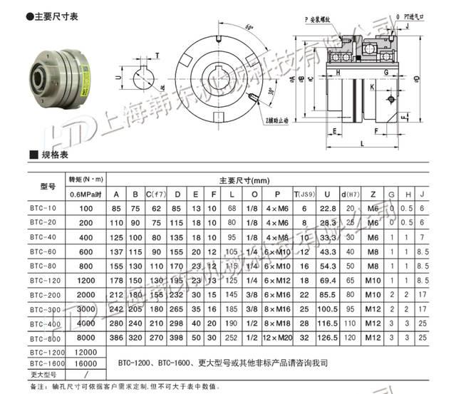 一体式结构,齿合同轴度高 btc型气动齿形离合器产品特点图片