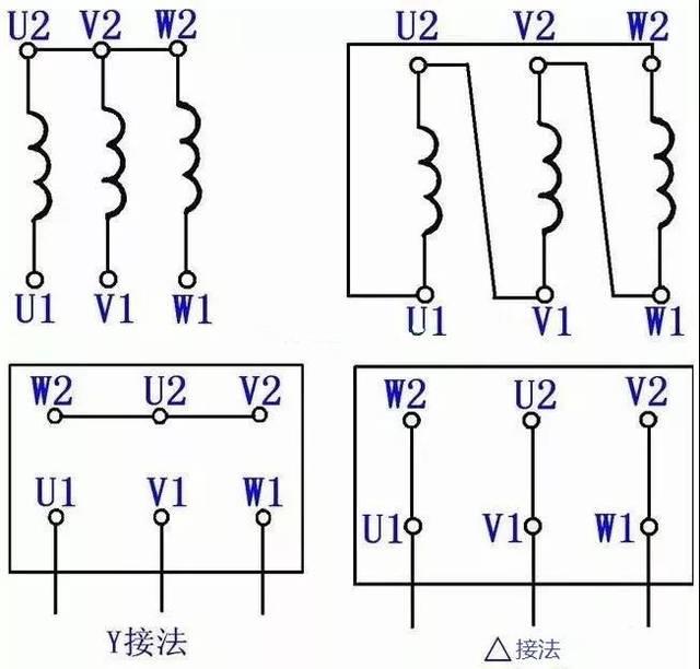 1,同功率下,电机星形启动时,星形起动转矩约为三角形转矩的1/3,启动