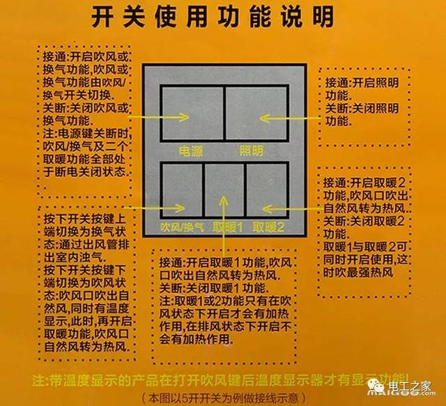 浴霸安装步骤 1、首先,做好浴霸安装的准备工作。家中浴室PVC的吊顶工作做好以后,开工风孔以及安装好安装通风窗,一般通风窗的通风管需要在一点五米左右,而且在安装的时候要注意浴霸安装位置中心因而通风孔距离不要超过一点三米。 2、其次,确定好浴霸的安装位置:浴霸安装的位置应该在浴缸或者是淋浴房的正上方,因此卫浴放的吊顶在使用天花板要使用强度比较好的材料,安装好浴霸之后,保证浴霸灯灯泡和地面的高度相差二点一到二点三米之间。 3、最后,浴霸安装流程:吊顶安装的准备取下面罩(拧下灯泡,将弹簧从面罩的环上脱下面罩)