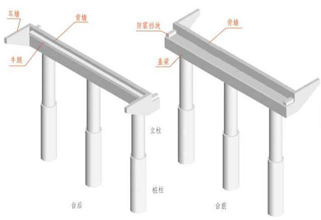 该桥台由盖梁,耳墙,防震挡块,背墙,牛腿,立柱及桩柱组成.