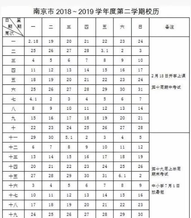 2019年南京市中小学寒假放假初中定了!2019全年放假时间表也来了!时间好宁波图片