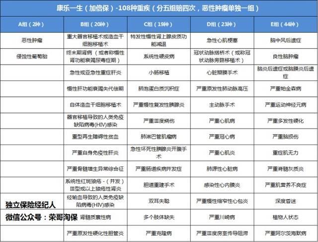 平安e生保:65后网上DIY理赔,14万赔付款一个月到账 高女士 搜狐