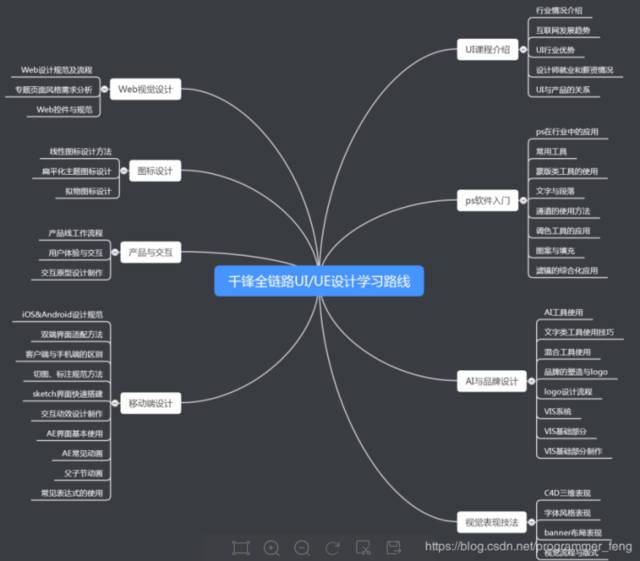 ui设计设计:做UI学习茶具的软件常用包装设计计划书图片