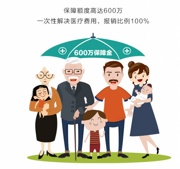 人人安康百万医疗保险 家庭版 PICC中国人民保险集团
