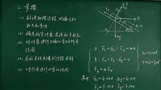 教师资格证面试板书技巧都在这里了,另附各学科优秀板书示范案例喔!图片