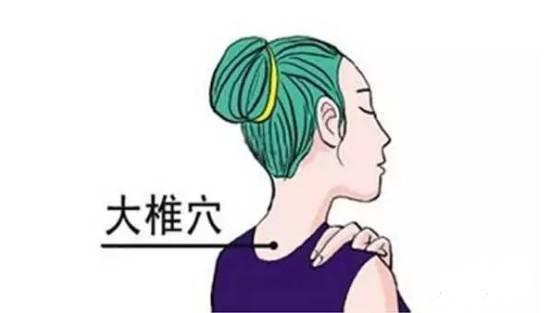 脖子越来越粗,背越来越厚,不是胖了,是经络不通!图片
