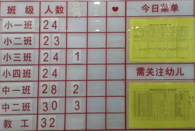 瑞一幼儿园某日幼儿食堂配餐计划表