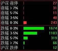 上海期货交易所发生故障这才是今天最大的新闻