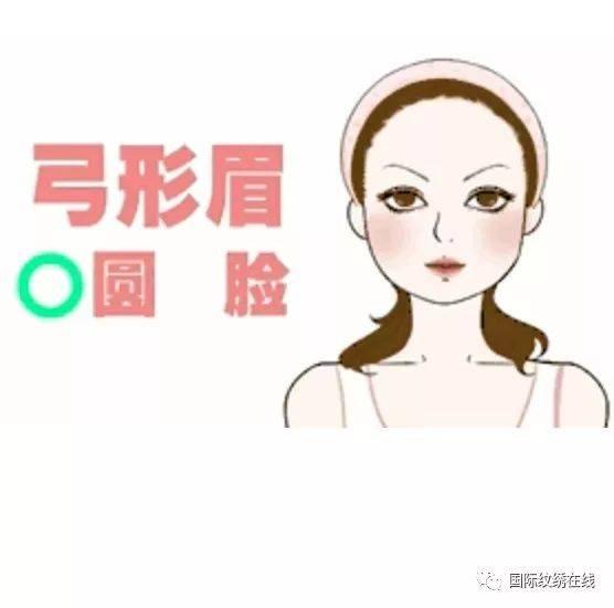 高挑眉,也叫欧式眉或弓形眉,是最适合圆脸妹子的眉型.图片