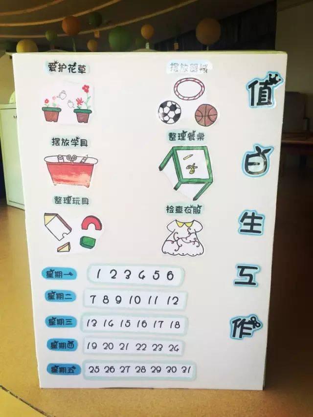 【主题环创】幼儿园中,大班值日生轮流表这样设计,孩子们干活更起劲