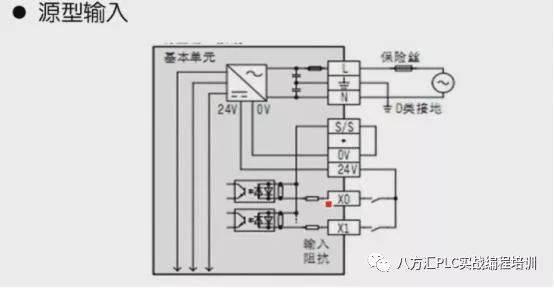 4,plc输出端内部电路