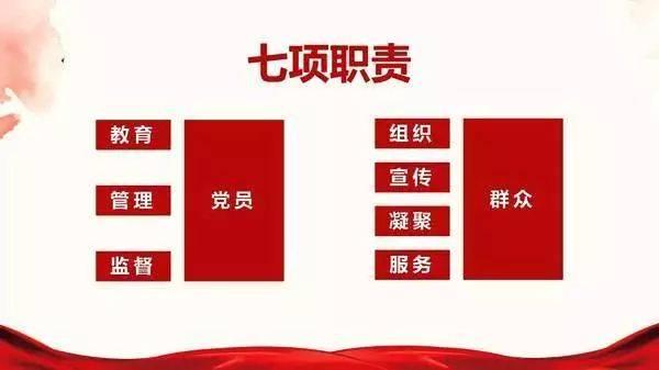 【基层党建】关税处党支部:学习中国共产党支部工作条例 提升新时代党