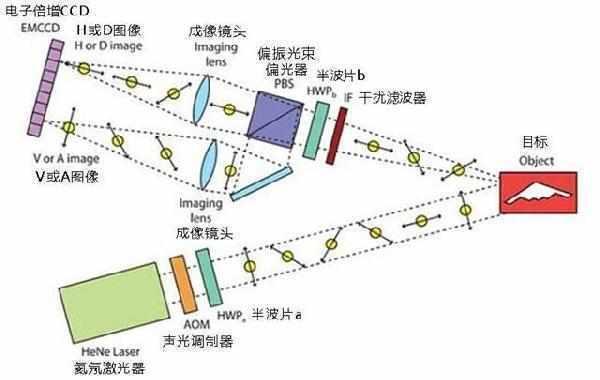 """中国新雷达系统公开亮相一旦列装军队将改变""""游戏规则"""""""