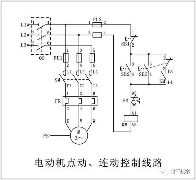 电机的正反转电路相来应用广泛,双重互锁提高了电路的安全性.