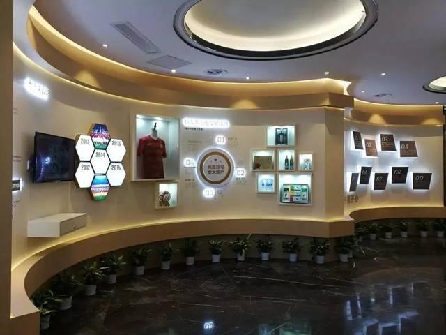 智汀国际—房地产品牌馆标准化营销专家(恒大篇)图片
