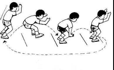中考體育滿分秘籍4—— 三級蛙跳訓練技巧!圖片