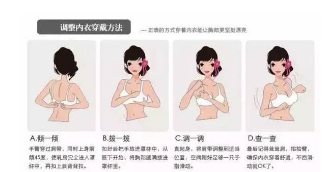 副乳疼吗_乳房疼,未必是乳腺发炎,小心副乳要了你的命!