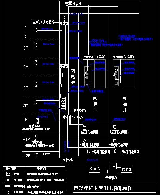 楼宇可视对讲线