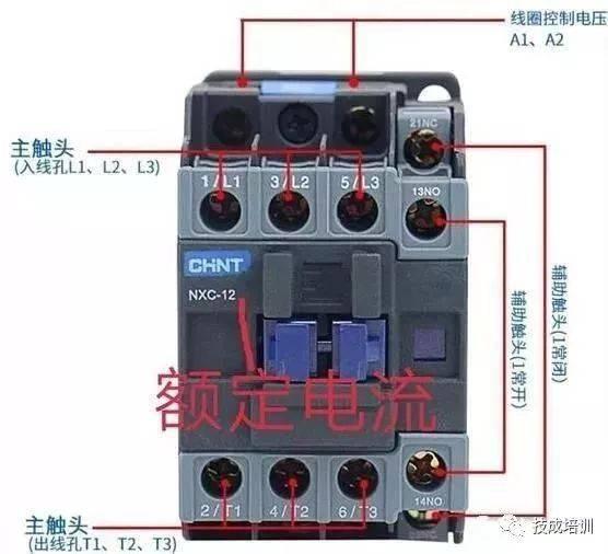 图1 如图1所示,接触器共有六个主触点,1,3,5为输入端(入线孔),2,4,6为输出端(出线孔),这个接触器的主触点的额定电流为12安,A1,A2为接触器线圈的两个接线点,在接触器的主触点的稍下方。A2有有两个接点,我们在运用的时候随便接哪一个都行,它里面是联通的。线圈接线不分零火。在选择的时候注意接触器的线圈电压,如图2。