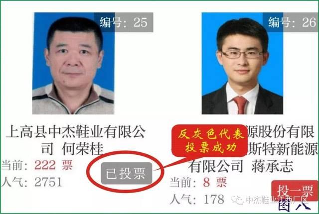 【上高中杰】活动宜春风云人物评选投资|欢迎信阳羊山高中图片