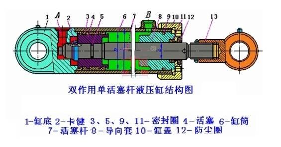 液压油缸原理结构图讲解图片