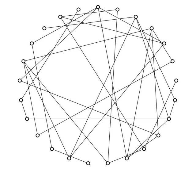 复杂网络及其应用简介