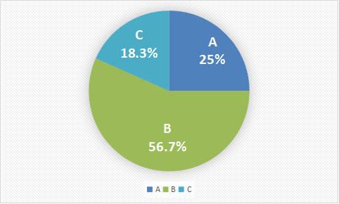 2018保险公司服务评价结果最全排名出炉你家公司排第几?