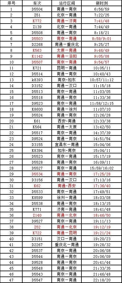 速看!海安火车站最新列车时刻表公布,2019年1月5日起实行!