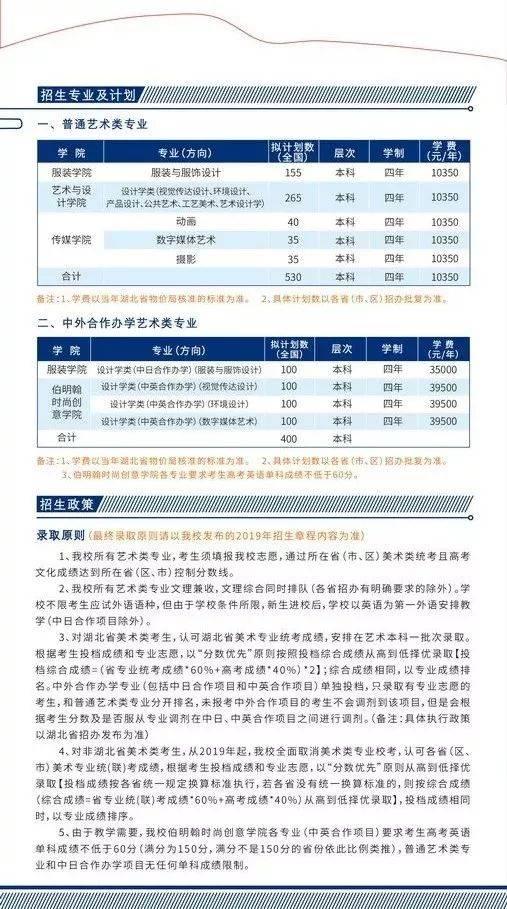 2019年武汉工程大学同等学力人员考研招生简章
