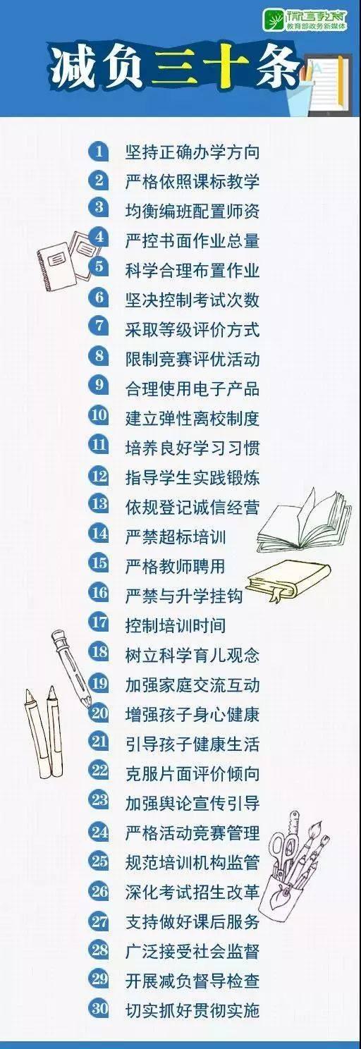 浪情侠女全文阅�_通知全文在这里 (向上滑动启阅) 教育部网站公布了《教育部等九部门