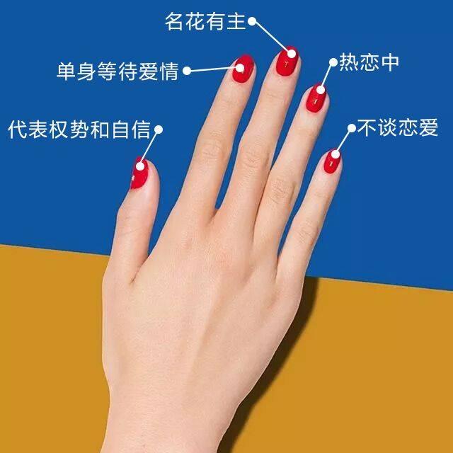 不同手指戴戒指的含义有哪些 左手和右手含义不同吗图片