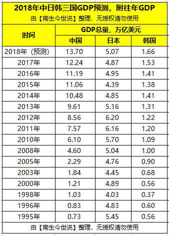 中国2021年人均gdp总量_中国人均gdp2020年