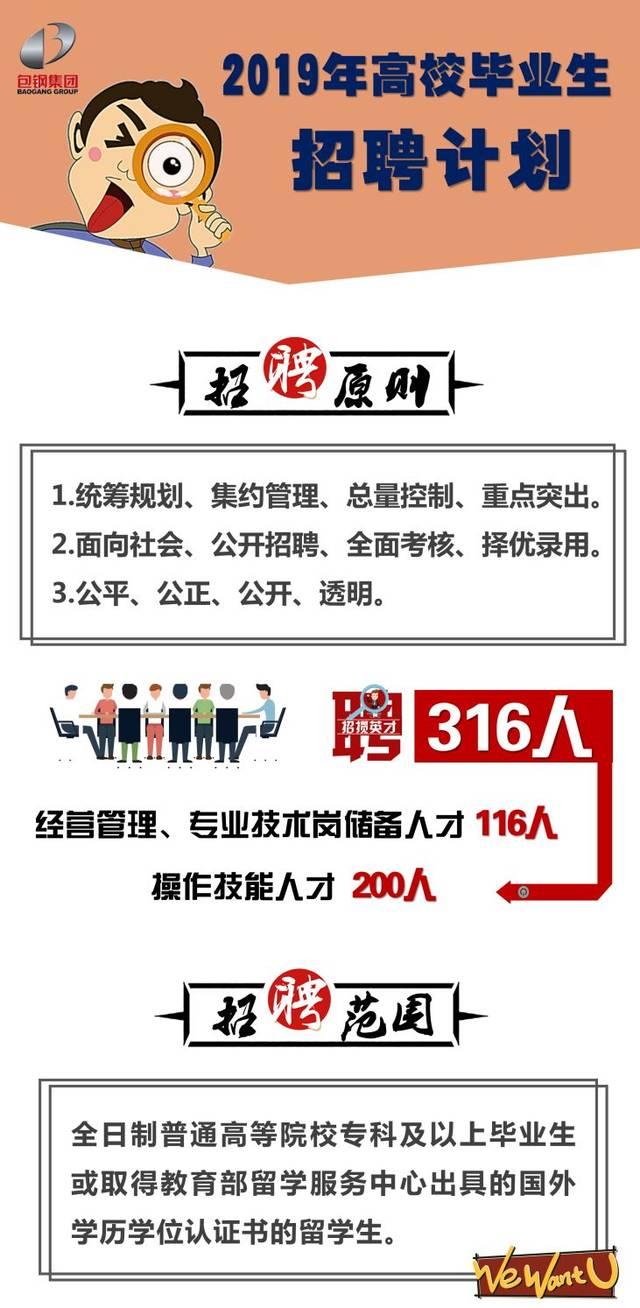 【招聘】好待遇!包钢集团招316人!有安家费和津贴!