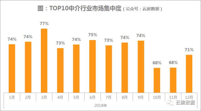 2018北京中介榜单出炉啦 兴商地产稳居大兴第二!