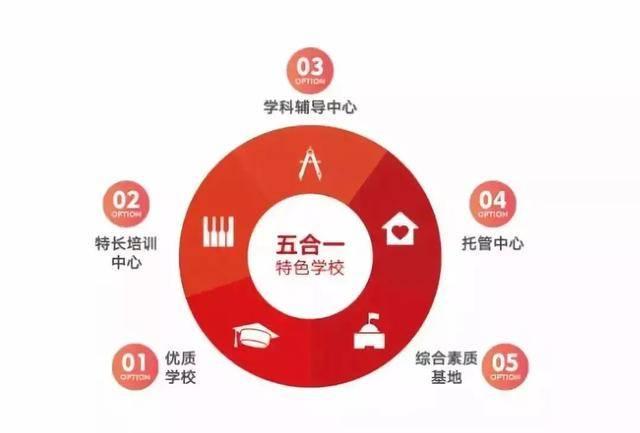 「华州资讯」华州区西环路新建渭南培文实验学校!今年9月开学…