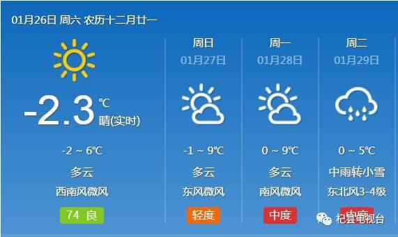 杞县半月内天气预报15天+
