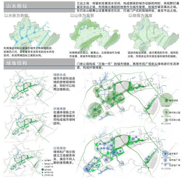 铜梁城市规划图