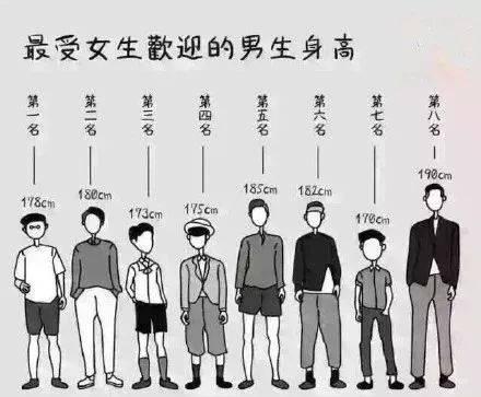 男生标准体重对照表