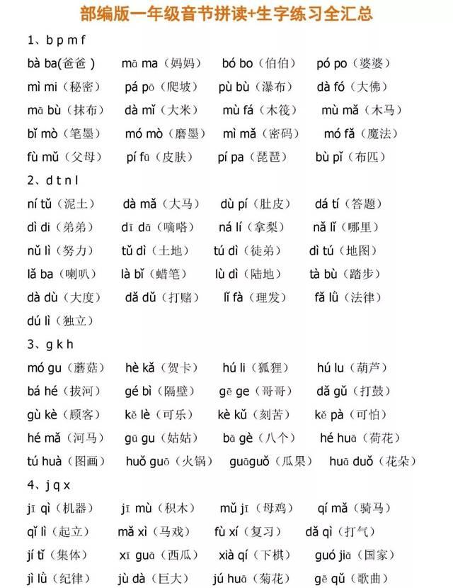 部编版一年级语文音节拼读全汇总+拼音学习重点+生字练习全汇总,给图片