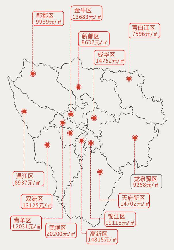 新春返乡置业——1月成都房价地图新鲜出炉 房价第一名竟是