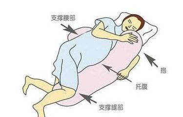 胎位不正和睡觉姿势有关吗