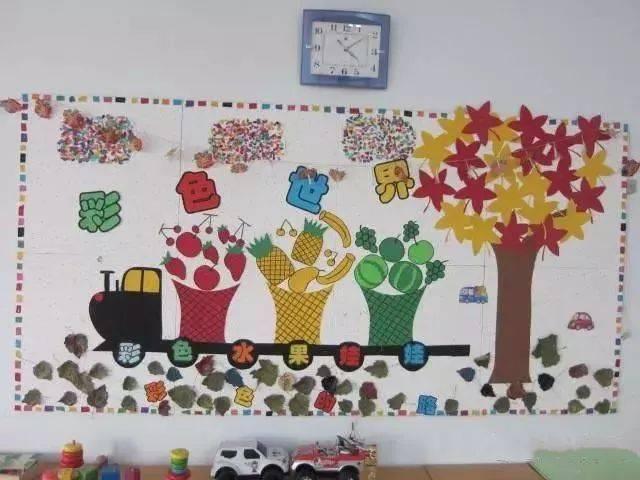 【环创布置】水果味的教室主题墙,吊饰,和孩子一起动手布置起来吧!图片
