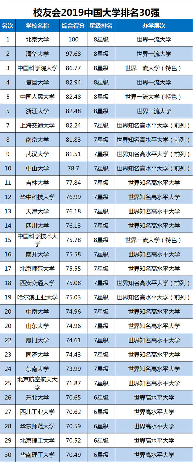 2019年网名排行榜_去哪儿网名列全球最受欢迎旅游网站排行榜前十名