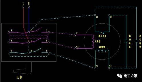 我们今天要讲的是单相电机正反转接线图解及单相电机倒顺开关接法.