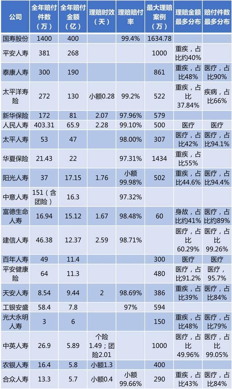 保险公司排名_2020中国财险公司排名