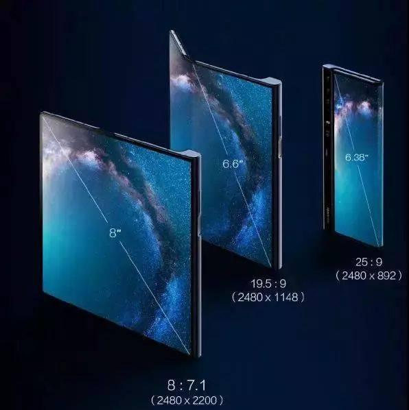 改写UI设计:华为5G折叠屏手机惊艳全球!
