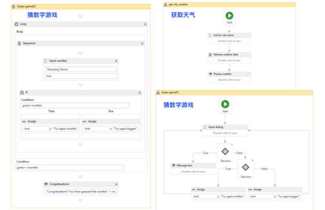 RPA工具初体验插图(1)
