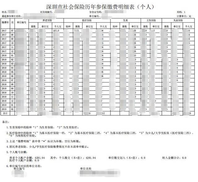 深圳社保最低缴纳多少钱