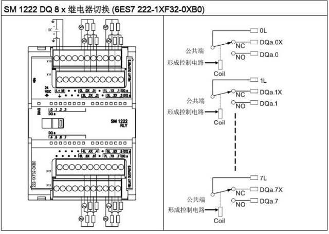西门子s7-1200系列plc全套接线图,很实用!