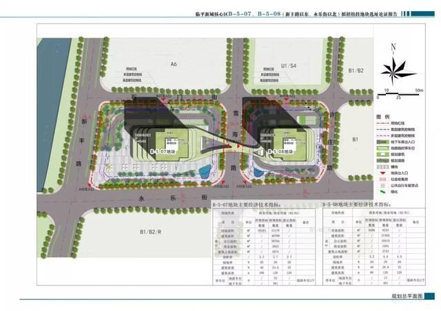 關于對《臨平新城核心區b-5-07,b-5-08擬招拍掛地塊選址論證報告》圖片